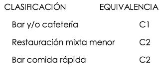 nomenclatura de bares